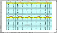 Il lotto su Excel, 15