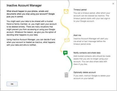 Gestone Account Inattivo, nuovo servizio Google