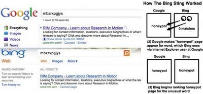 Esperimento di Google sui risultati di ricerca di Bing