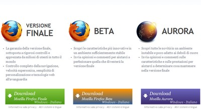Firefox 5 beta 2 in download