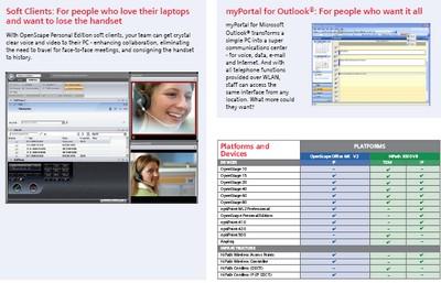 OpenScape Office HX